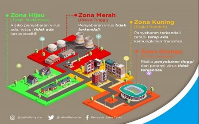 Kawasan Zona Merah Corona Di Jawa Timur Bertambah Lagi